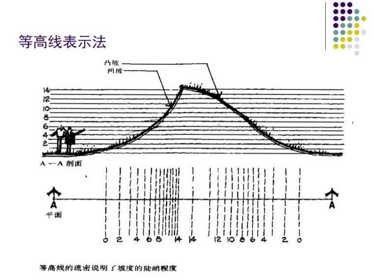景观设计要素-地形 (7)