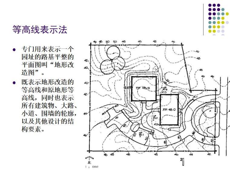 景观设计要素-地形 (5)