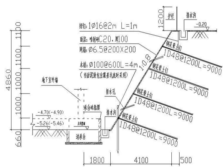 地下室土方开挖及边坡支护剖面图