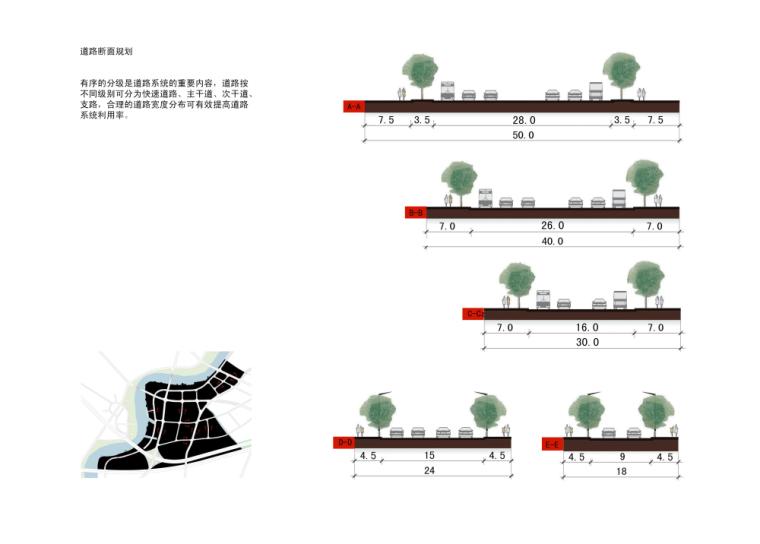 景观常规分析图+剖面分析图 (1)