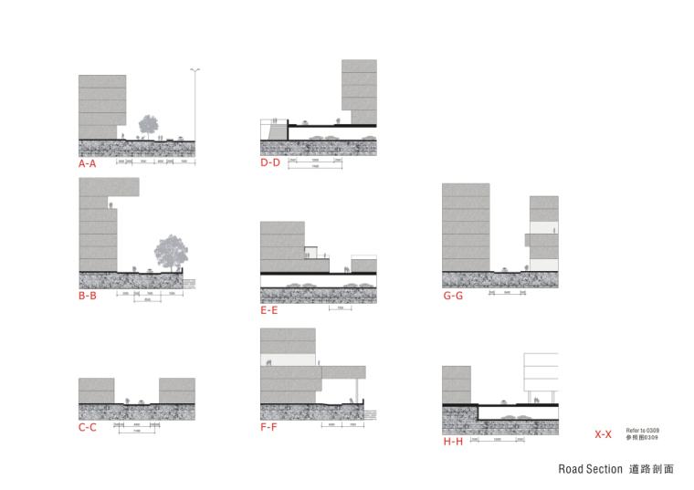 景观常规分析图+剖面分析图 (2)