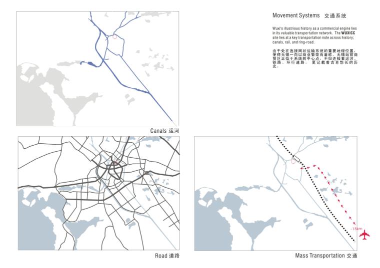 09交通系统