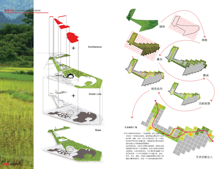 景观常规分析图+景观分析 (8)