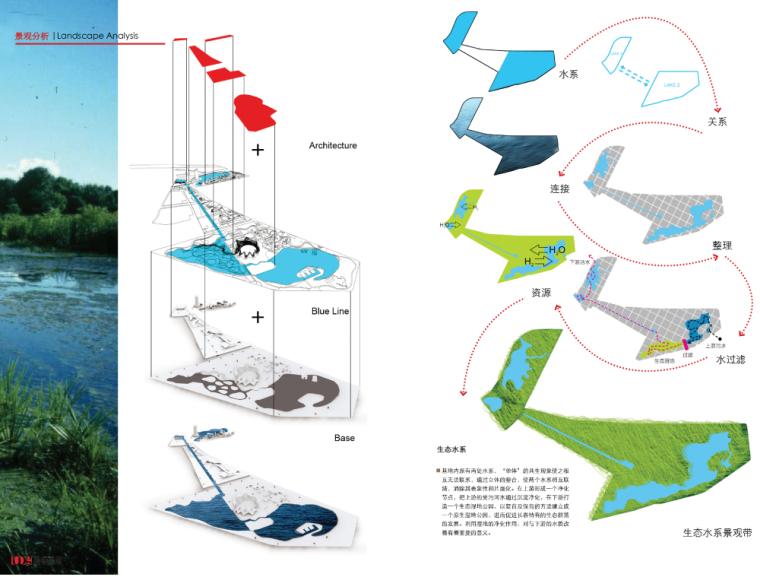 景观常规分析图+景观分析 (10)