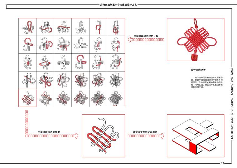 概念分析图-概念分析 (1)