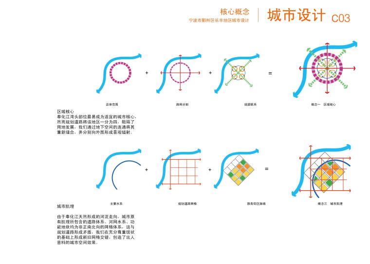 概念分析图-概念分析 (2)