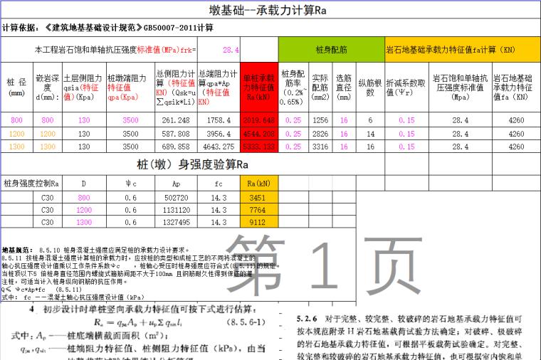 墩基础承载力计算表2017
