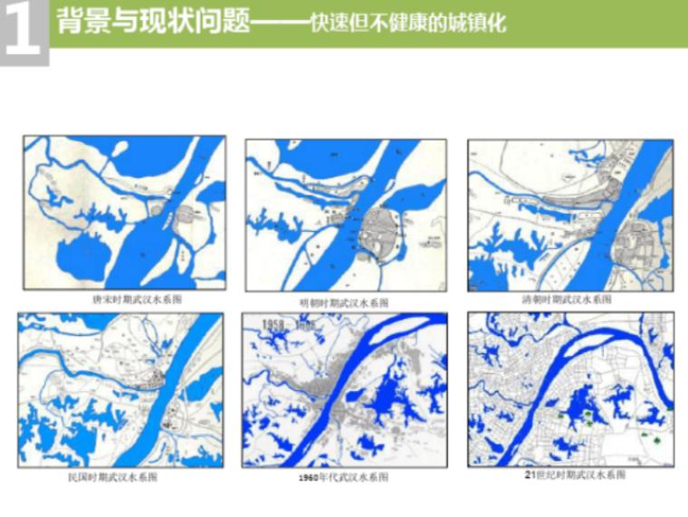 城市规划视角下的海绵城市规划建设相关问题