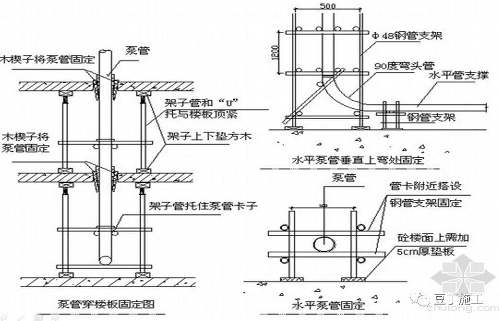 混凝土的制备、施工、养护、质量控制_26