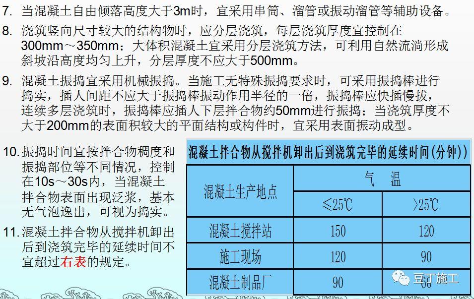 混凝土的制备、施工、养护、质量控制_36