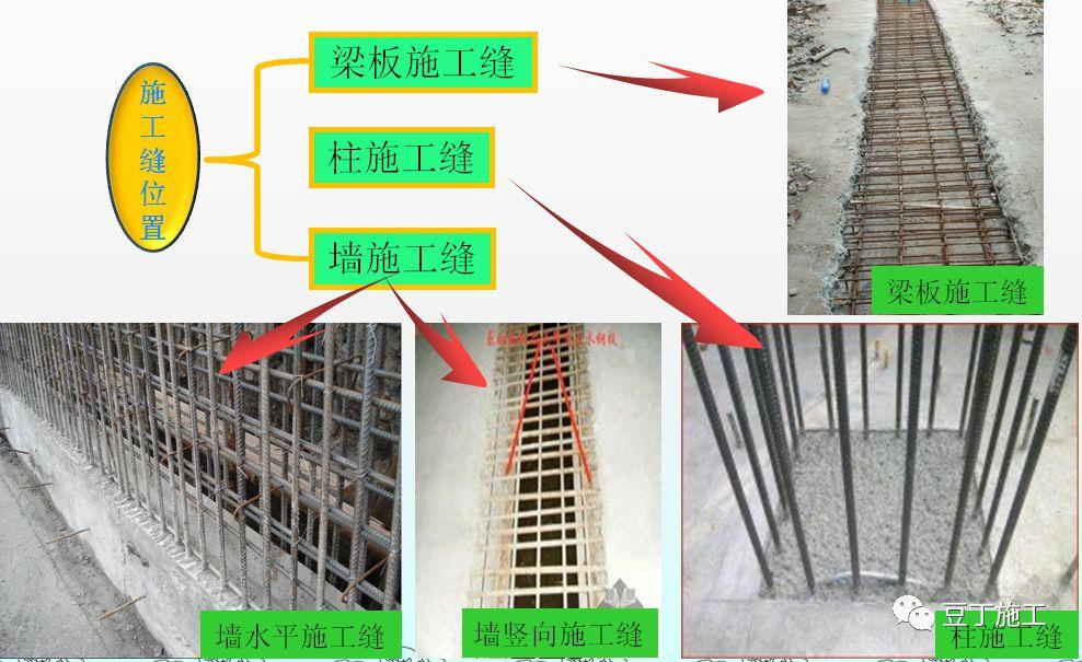 混凝土的制备、施工、养护、质量控制_50
