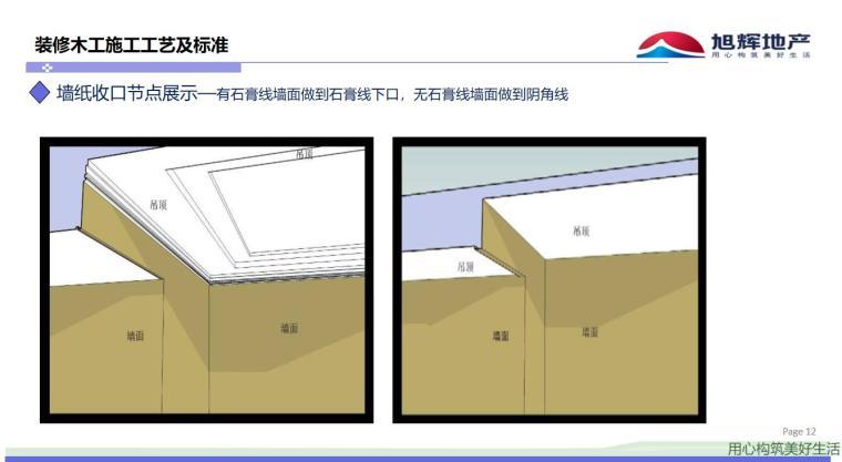 精装修木工及涂饰工程工艺节点做法图集-32p-精装修木工及涂饰工程工艺节点做法图集 (8)