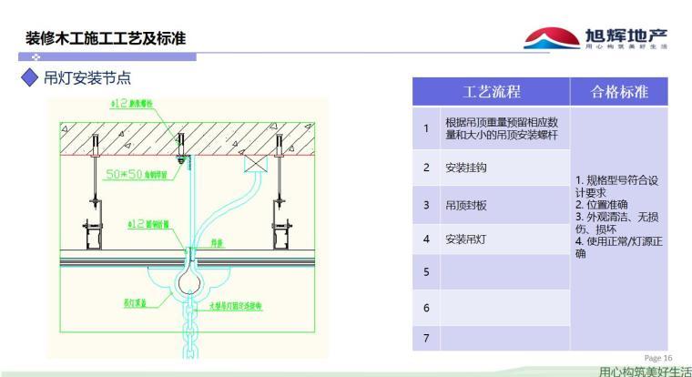 精装修木工及涂饰工程工艺节点做法图集-32p-精装修木工及涂饰工程工艺节点做法图集 (10)