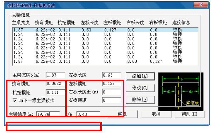 空心板桥横向分布系数案例详解,一次性搞懂_6