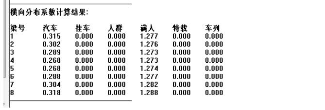 空心板桥横向分布系数案例详解,一次性搞懂_11
