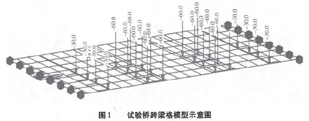 空心板桥横向分布系数案例详解,一次性搞懂_15