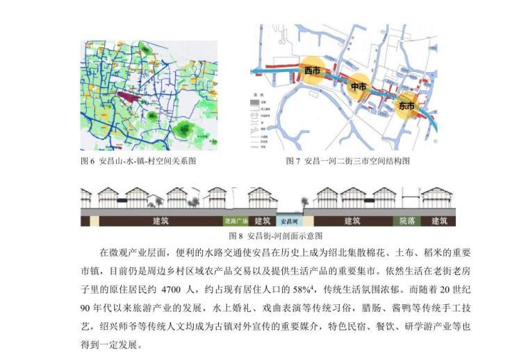 基于产城融合发展的古镇复兴规划探索2019-基于产城融合发展的古镇复兴规划探索 (3)