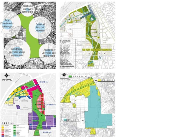 城市规划专业快速设计课件126p-规划布局结构