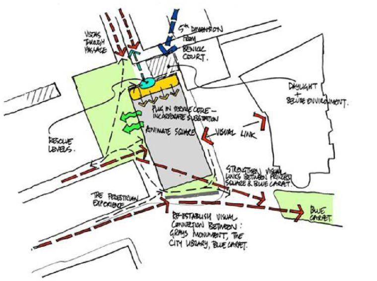 城市规划专业快速设计课件126p-分析图