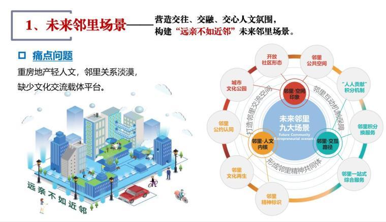 浙江未来社区试点工作方案解读(PDF+54页)-浙江未来社区试点工作方案解读 (2)