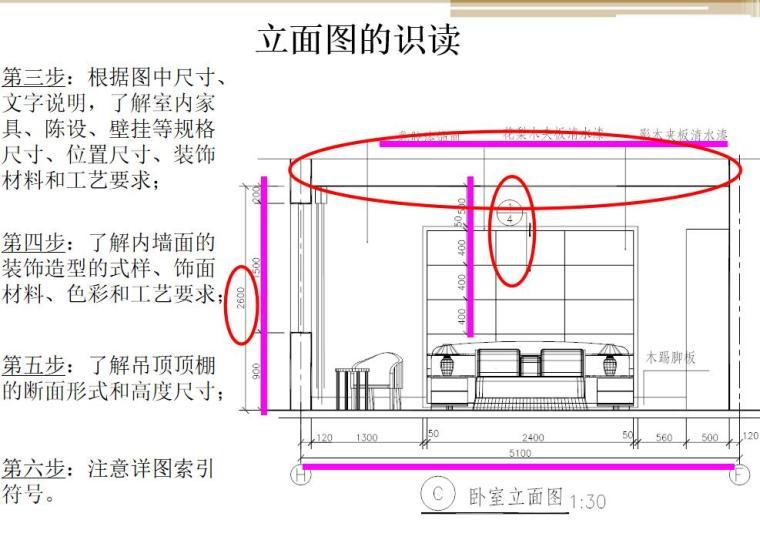 装饰施工图的识读-21p-装饰施工图的识读 (5)