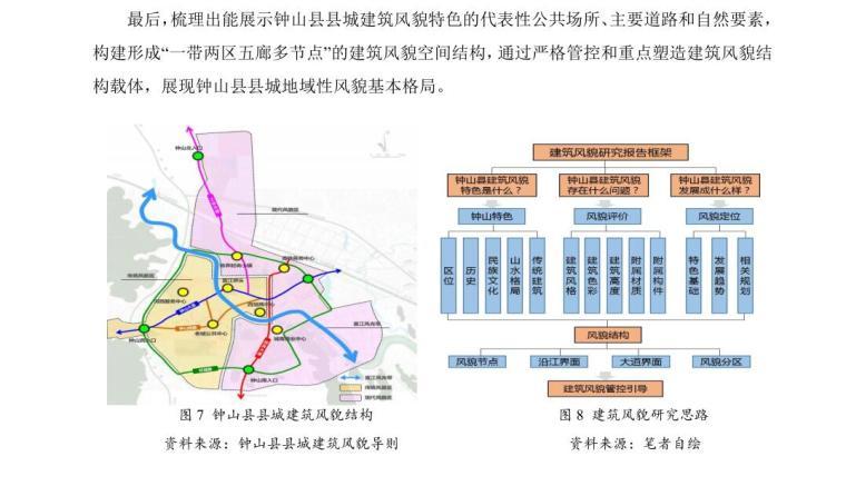 小城镇建筑风貌精细化管控体系研究2019年-小城镇建筑风貌精细化管控体系研究 (5)