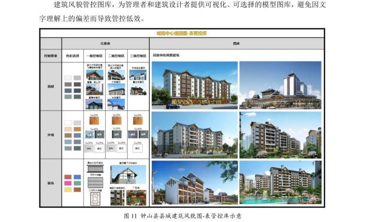 小城镇建筑风貌精细化管控体系研究2019年-小城镇建筑风貌精细化管控体系研究 (7)