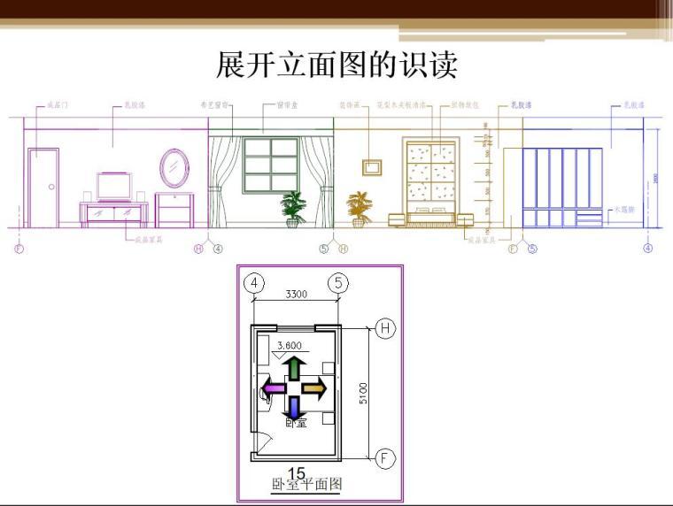 装饰施工图的识读-21p-装饰施工图的识读 (7)