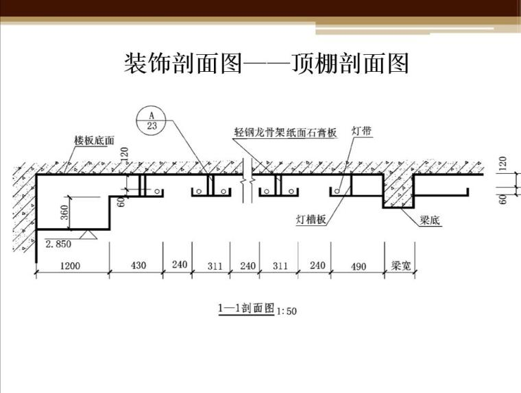 装饰施工图的识读-21p-装饰施工图的识读 (8)