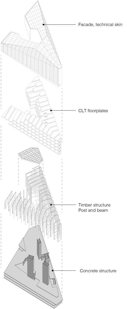 m7 _Diagram_Building_layers.jpg