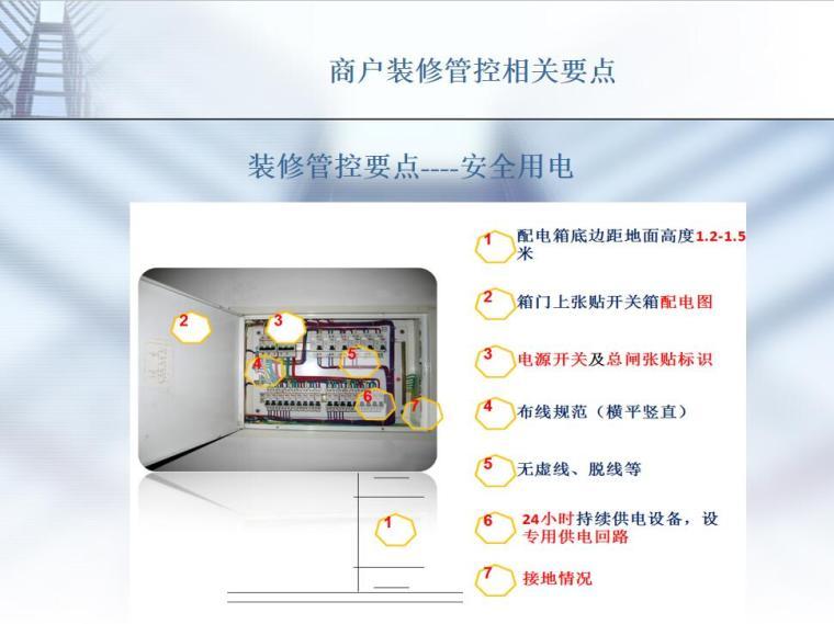 商户装修管控相关要点-23p-商户装修管控相关要点 (4)