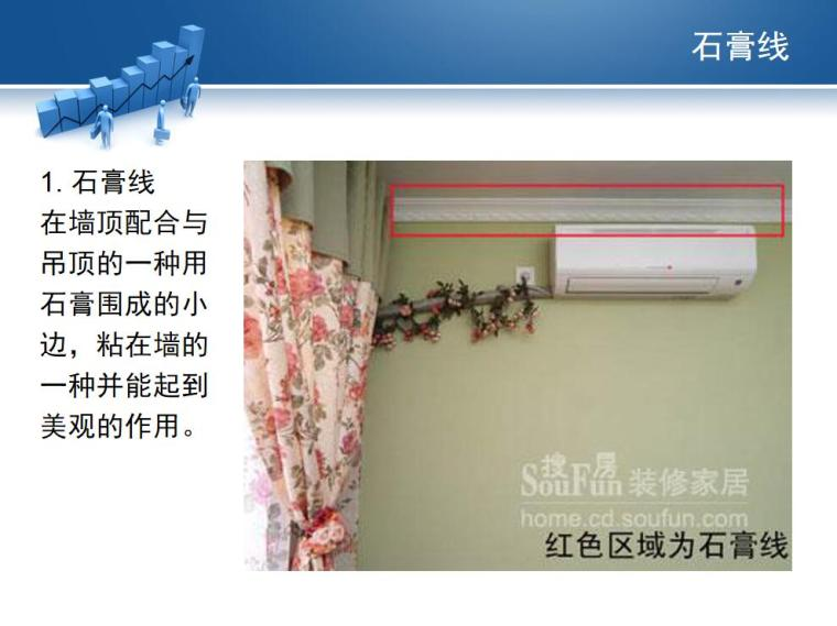 常见室内装饰术语解释 (3)