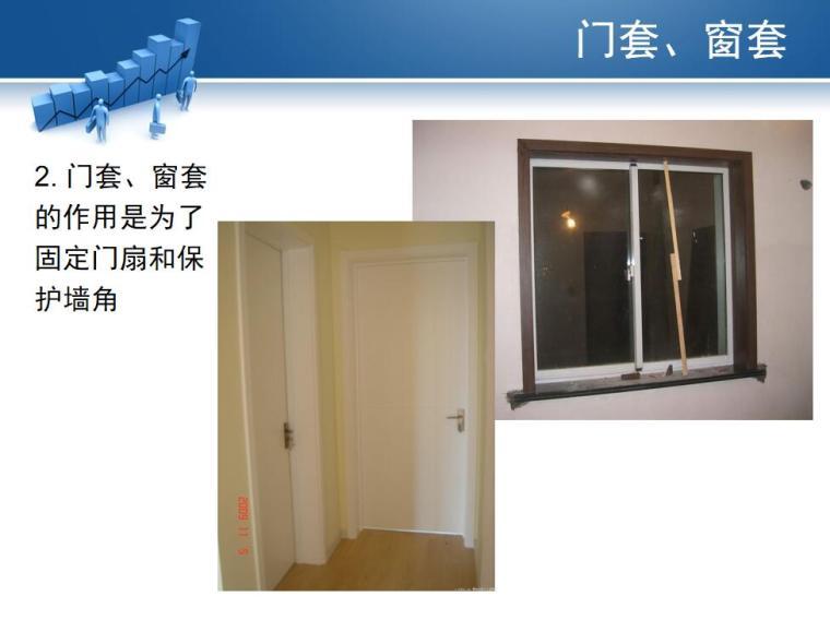常见室内装饰术语解释 (4)