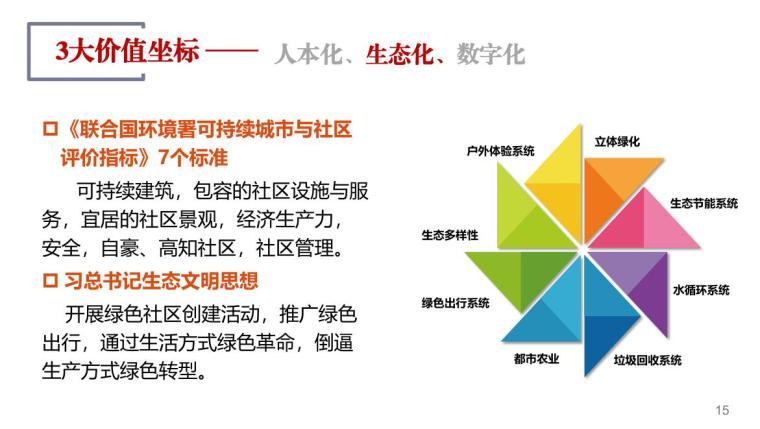 浙江未来社区试点工作方案解读(PDF+54页)-浙江未来社区试点工作方案解读 (8)