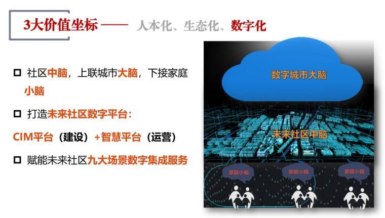 浙江未来社区试点工作方案解读(PDF+54页)-浙江未来社区试点工作方案解读 (9)