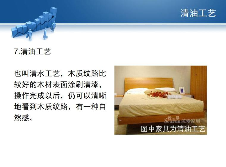 常见室内装饰术语解释 (5)