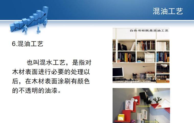 常见室内装饰术语解释 (6)
