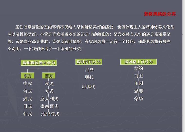 各类装修风格及特点(PPT+63页)-各类装修风格及特点 (1)