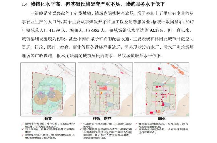 工矿城镇转型发展路径与规划策略研究-生态文明背景下资源依赖型工矿城镇转型发展路径与规划 (3)