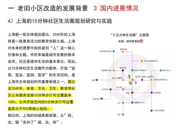 老旧小区改造路径探索(PDF+92页)-老旧小区改造路径探索 (10)