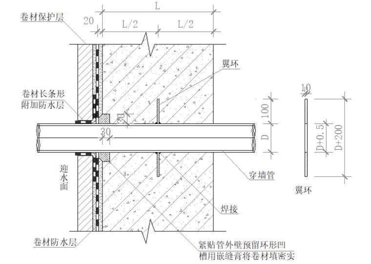 防裂防渗漏设计和施工方案