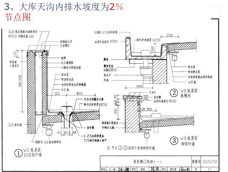 屋面装修细部做法-54p-屋面装修细部做法 (3)