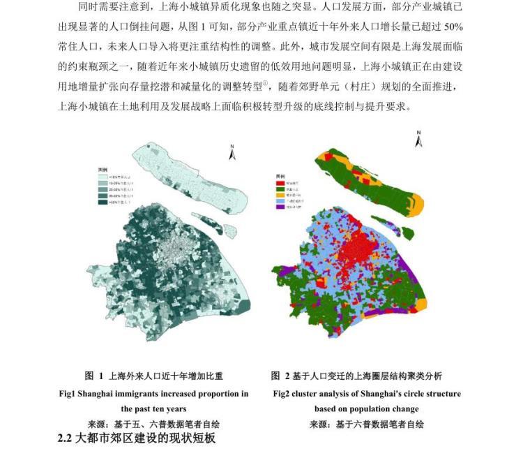 上海特色小城镇发展大都市郊区转型的再辨析-上海特色小城镇发展:大都市郊区转型的再辨析 (1)