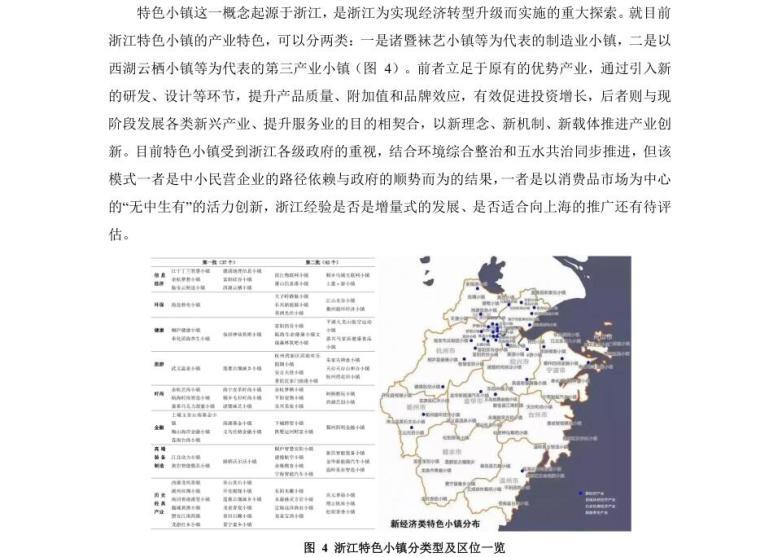 上海特色小城镇发展大都市郊区转型的再辨析-上海特色小城镇发展:大都市郊区转型的再辨析 (3)