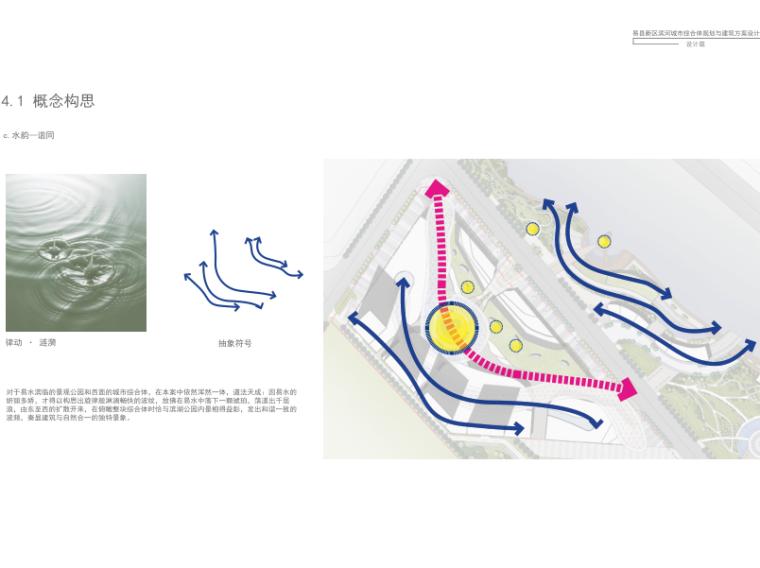 易县新区滨河城市综合体规划与建筑方案文本-概念构思