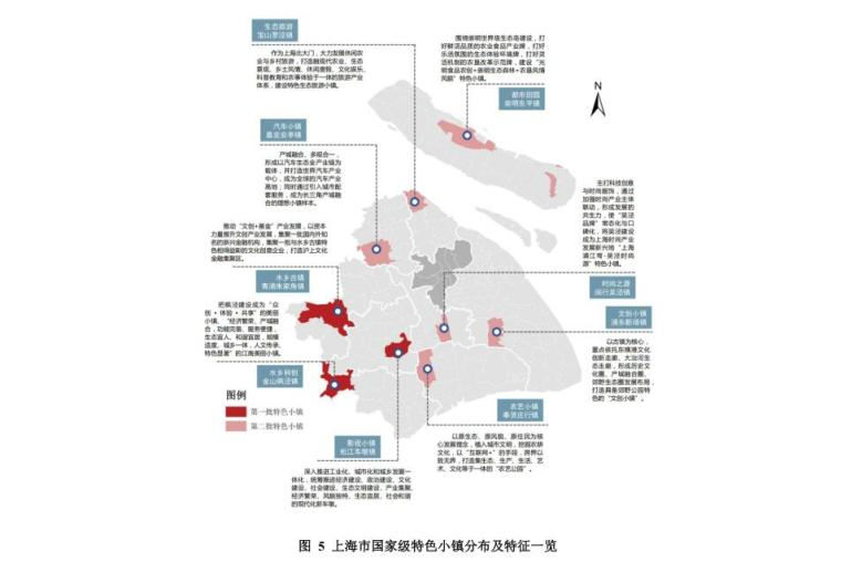 上海特色小城镇发展大都市郊区转型的再辨析-上海特色小城镇发展:大都市郊区转型的再辨析 (5)