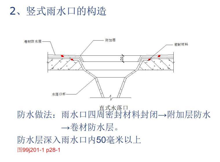 屋面装修细部做法-54p-屋面装修细部做法 (9)