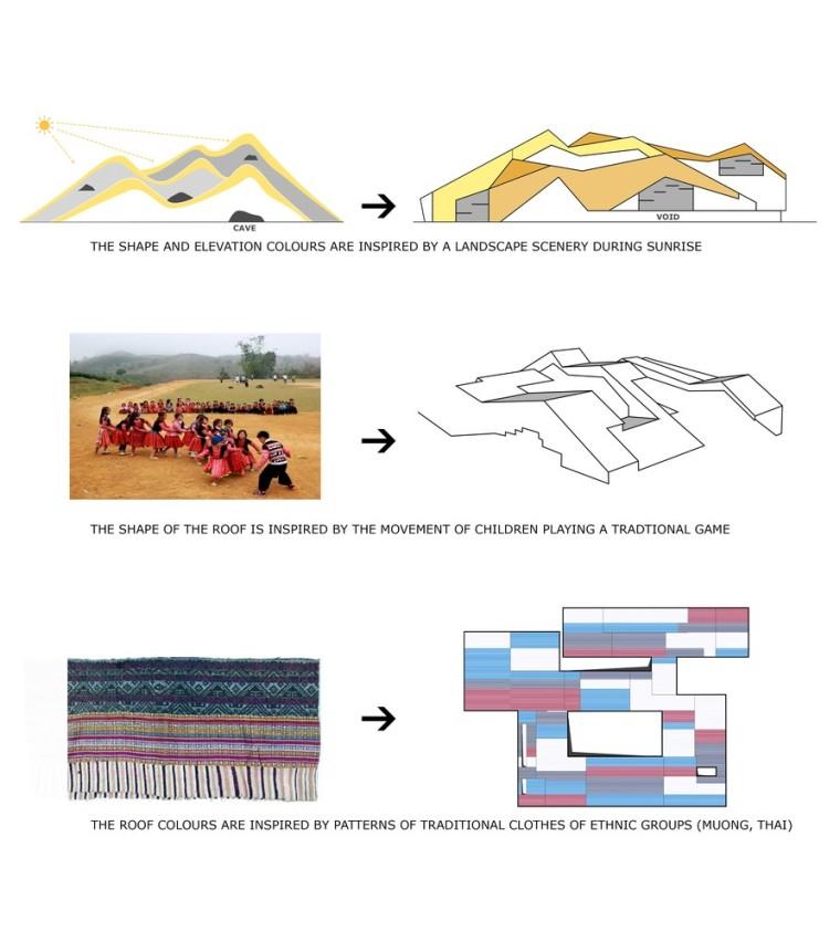 """五彩斑斓,互相嵌套的""""山坡'幼儿园-m1 _concept.jpg"""