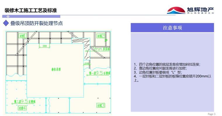 精装修木工及涂饰工程工艺节点做法图集-32p-精装修木工及涂饰工程工艺节点做法图集 (2)