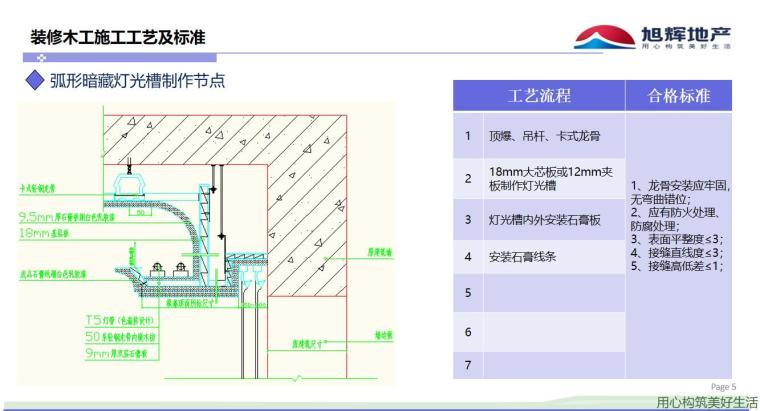 精装修木工及涂饰工程工艺节点做法图集-32p-精装修木工及涂饰工程工艺节点做法图集 (4)